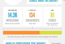 Infographic_Case Studies