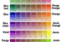 couleurs chromatique etc
