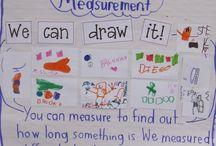 measuerment