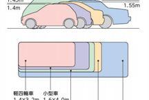 ukuran mobil dan rasio ruang