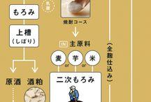 酒・麹・糀 / 種類・酒類・造り方・役割