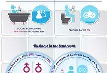 CURIOSITY | Bathroom infographics / Infografiche... sul bagno!