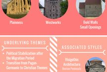 Architectural Guide to Europe / In our new series we want you to become one with your environment during your travels. Learn how to identify the most common (and some more obscure) European Architectural Styles with our infographics!