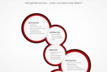 Infographics / by Jorn van Manen