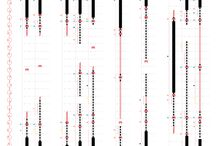 D E S I G N   Diagram + Statistic