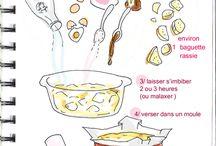 Puddings recette