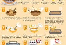 Инфографика рецепт