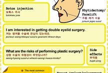 Plastic surgery South Korea