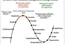 Forex- Psychology