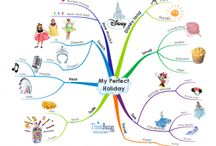 Mind Maps: Kids / Tips on helping children start mind mapping and examples of #mindmaps created by kids.