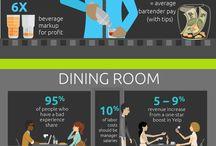 food costing formula s