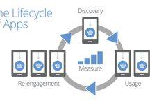 Digital Marketing / Infographics, blog posts, images, tips and tricks about digital marketing and online marketing etc.