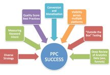 Ppc Management Companies / Keyword research is vital to any successful PPC campaign.