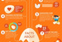 Food Facts and Hacks