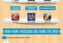 Curiositats musicals