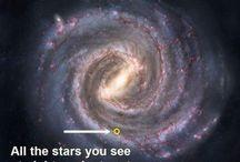 Galaxii
