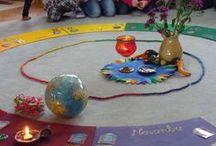 Kiga Geburtstagsritual Montessori