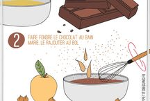 recettes illustrees/illustrated recipes
