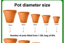 Pots and potting mix quantities
