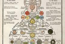 Alchemy, Mysticism, Occult