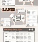 useful info kitchen