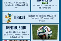 Fifa World Cup 2014 Brazil / All the latest wallpapers of FIFA World Cup 2014 Brazil and Other Pictures