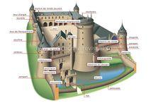 FLE : Les chevaliers et leur château / by Nancy