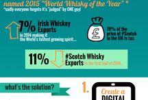 #Scotch
