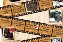 Historia Fotograii