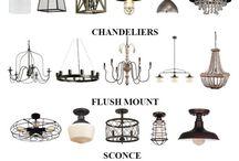 Haus: Lampen