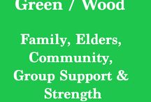 Visualization Board Green / Wood / Family, Elders, Community Group Support & Strength