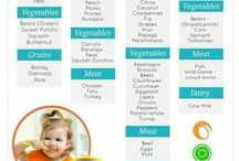 Solids and weaning