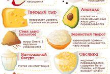 Ценные советы о еде