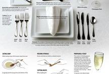 Dining Etiquette