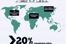 Infographics / Simple but effective original infographics