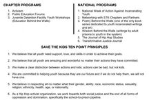 Save the kids - resources / by Annette Maes