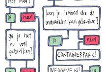 plannen en organiseren