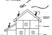 Как правильно защитить дом от непогоды
