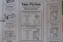 Reading/Phonics