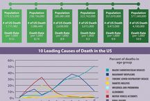 Infographics / Funeral and Memorial Infographics.