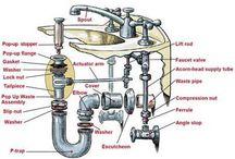 pedestal sink parts