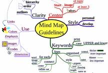 Business Mind Maps - Organization Tools / Business Mind Maps - Organization Tools