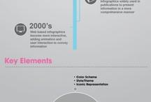 Infographics / Graphic design