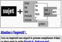 grammaire FLE / fiches résumées points de grammaire