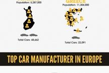Car Infographics