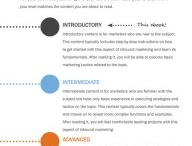 SEO / Information for Search Engine Optimization / by Jakob Hengl