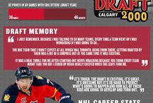 Infographics / Florida Panthers stats, quotes, pictures, graphs and more. / by Florida Panthers