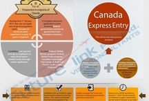 Canada Express Entry - CEC & Canada Federal Skilled Worker Program. / for more details visit us: http://futurelinkconsultants.com/immigration/express-entry-fsw/ or http://futurelinkconsultants.com/express-entry-cec/