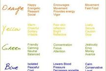 Find your blogs design and colour palette