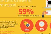 News e novità: web marketing in evoluzione